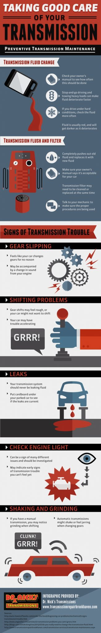 Taking-Good-Care-Of-Your-Transmission-Infographic